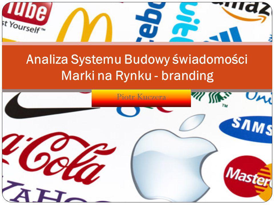 Analiza Systemu Budowy świadomości Marki na Rynku - branding