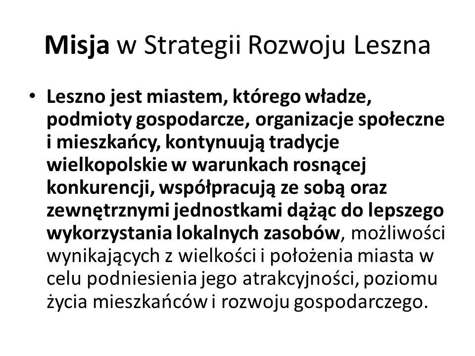 Misja w Strategii Rozwoju Leszna