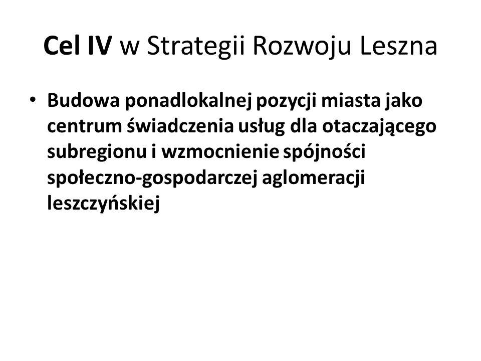 Cel IV w Strategii Rozwoju Leszna