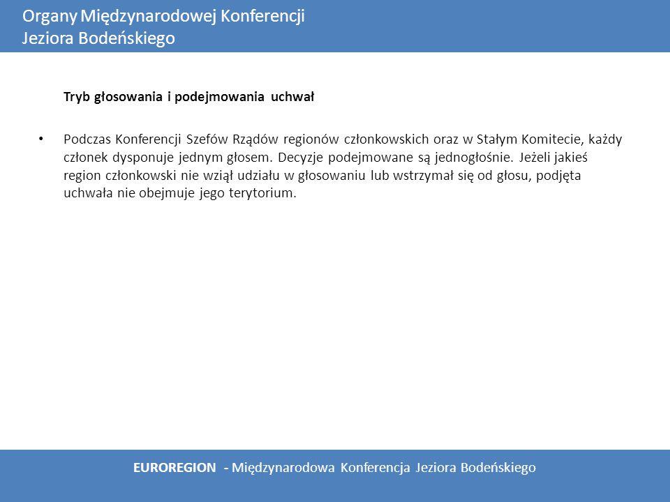 Organy Międzynarodowej Konferencji Jeziora Bodeńskiego