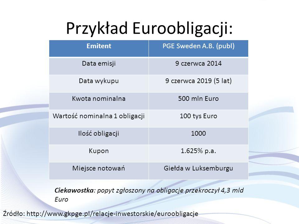 Przykład Euroobligacji: