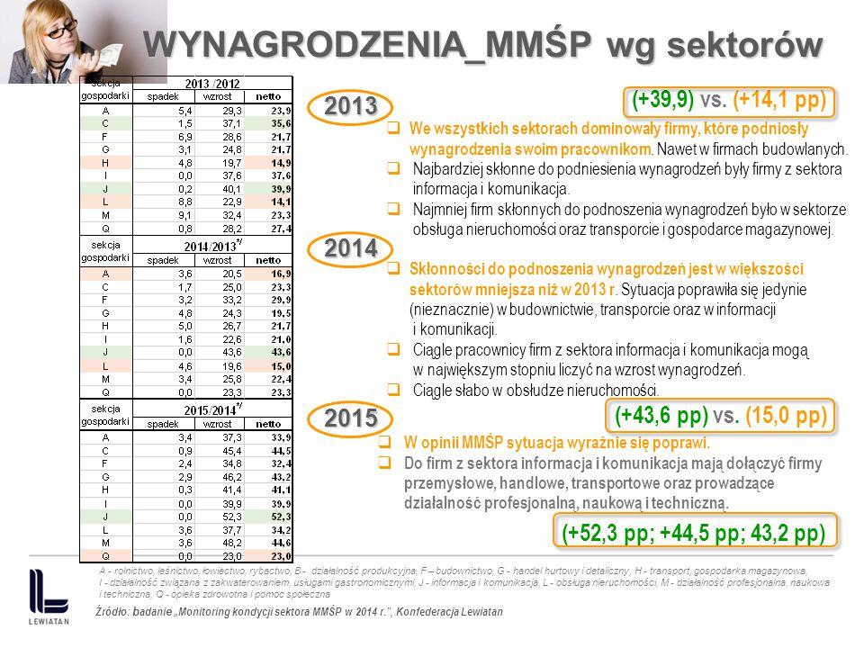 WYNAGRODZENIA_MMŚP wg sektorów