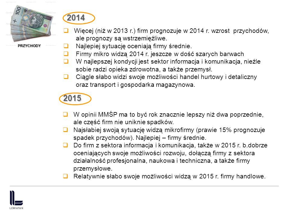 2014 Więcej (niż w 2013 r.) firm prognozuje w 2014 r. wzrost przychodów, ale prognozy są wstrzemięźliwe.