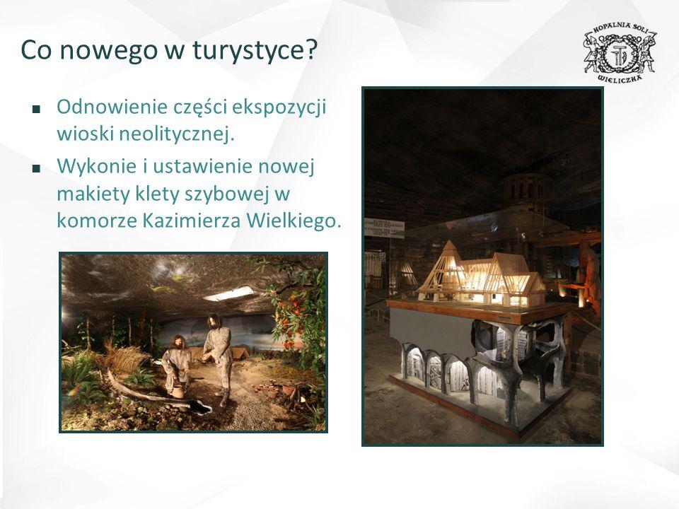 Co nowego w turystyce Odnowienie części ekspozycji wioski neolitycznej.