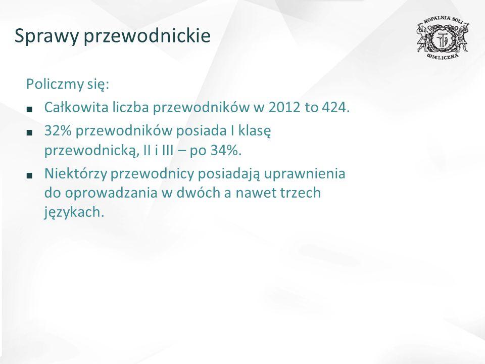 Sprawy przewodnickie Policzmy się: