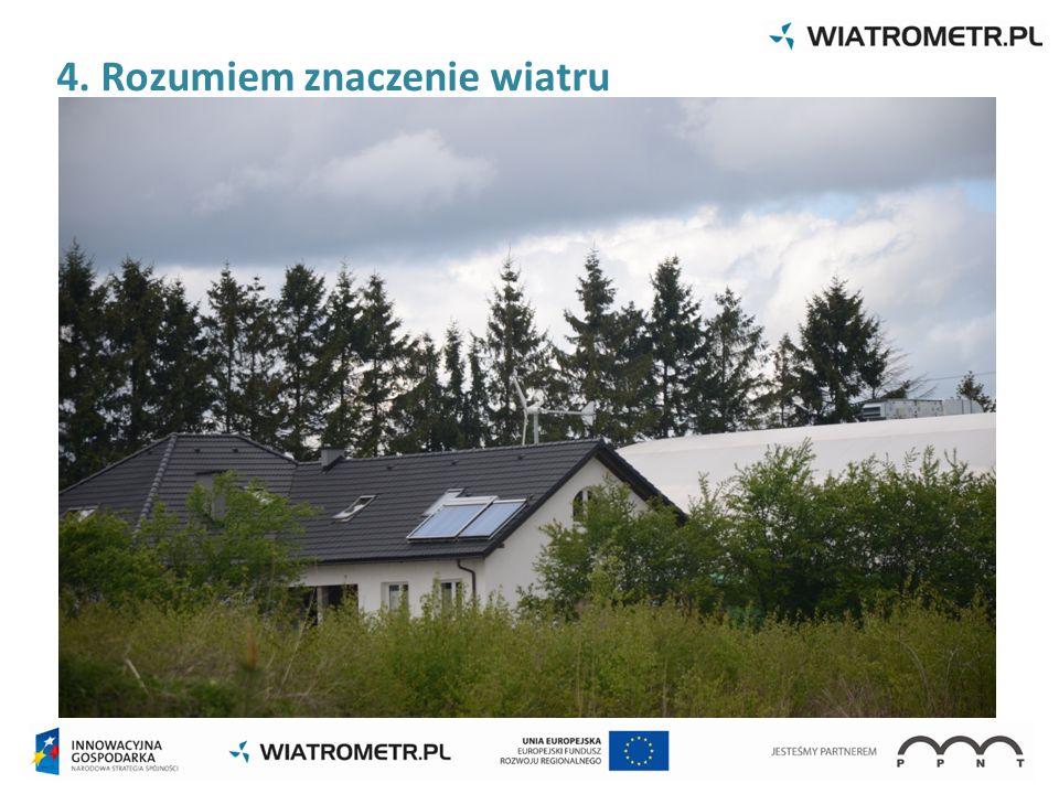 4. Rozumiem znaczenie wiatru