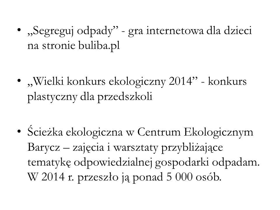 """""""Segreguj odpady - gra internetowa dla dzieci na stronie buliba.pl"""