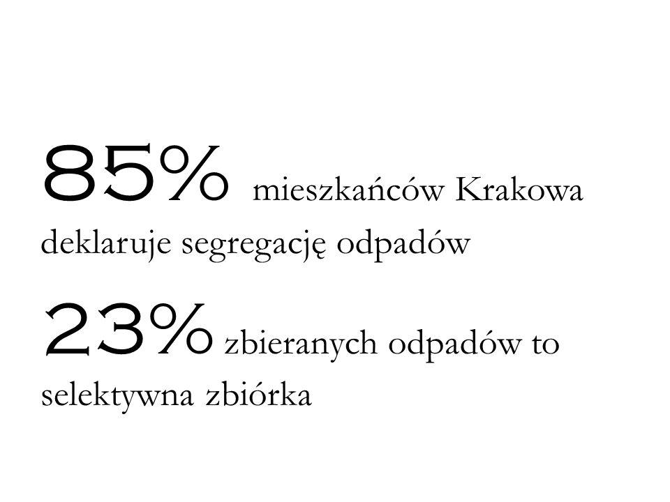 85% mieszkańców Krakowa deklaruje segregację odpadów