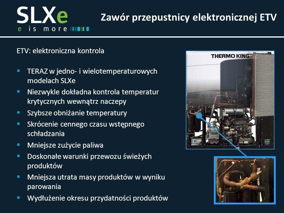 Zawór przepustnicy elektronicznej ETV