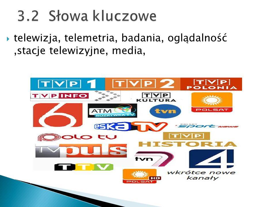3.2 Słowa kluczowe telewizja, telemetria, badania, oglądalność ,stacje telewizyjne, media,