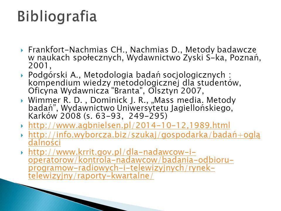 Bibliografia Frankfort-Nachmias CH., Nachmias D., Metody badawcze w naukach społecznych, Wydawnictwo Zyski S-ka, Poznań, 2001,