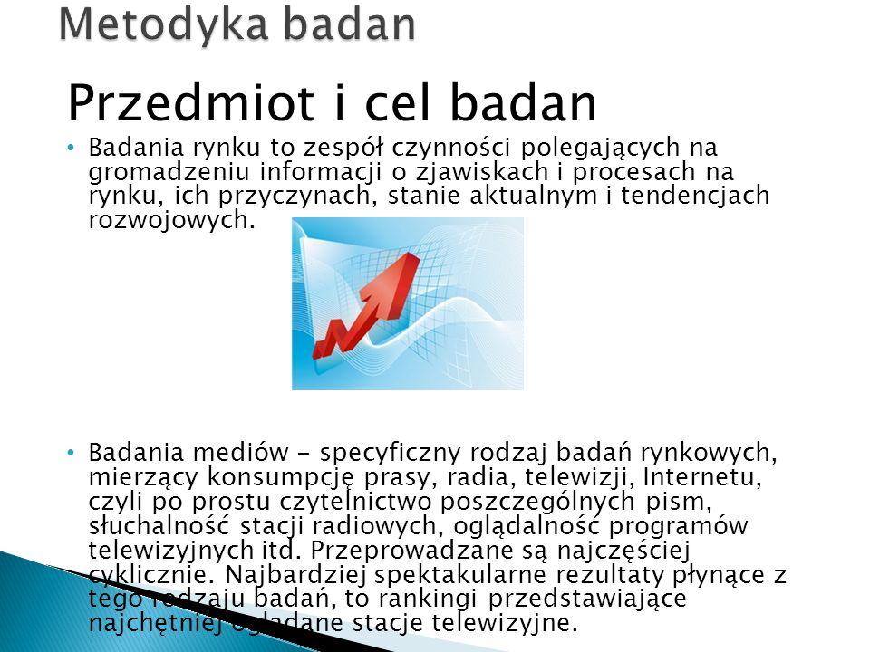 Przedmiot i cel badan Metodyka badan