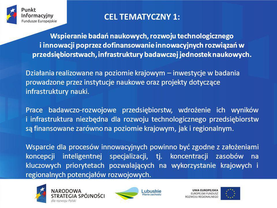 CEL TEMATYCZNY 1: Wspieranie badań naukowych, rozwoju technologicznego i innowacji poprzez dofinansowanie innowacyjnych rozwiązań w przedsiębiorstwach, infrastruktury badawczej jednostek naukowych.