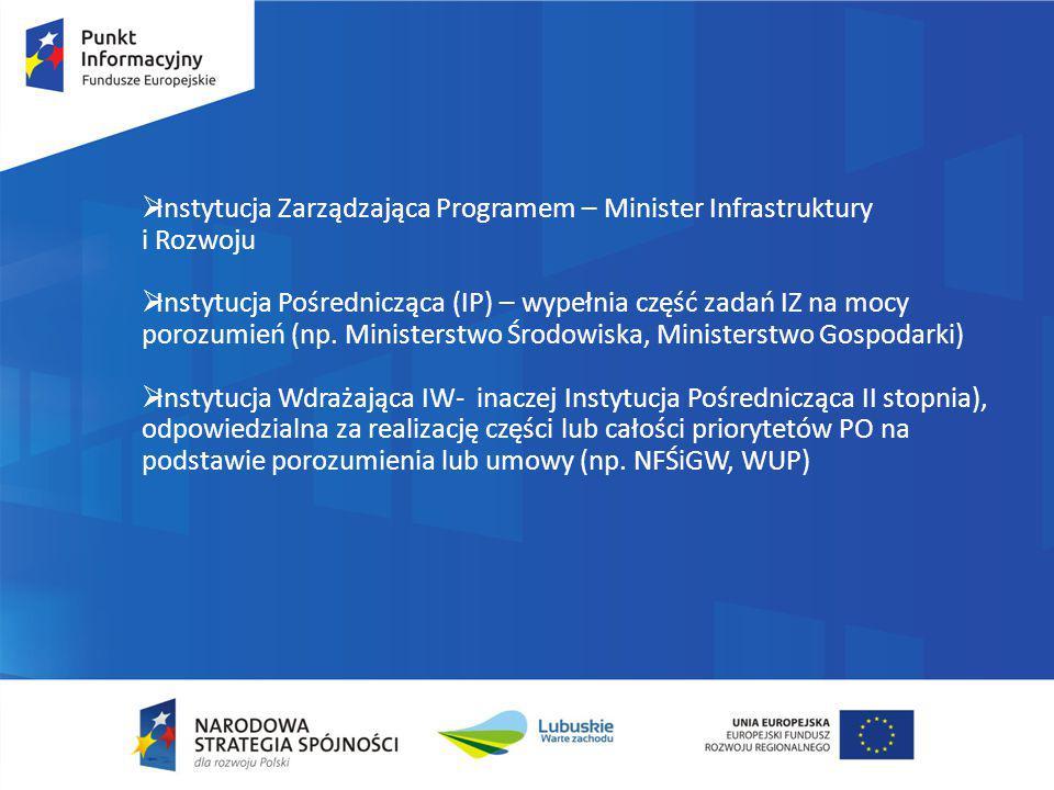 Instytucja Zarządzająca Programem – Minister Infrastruktury i Rozwoju