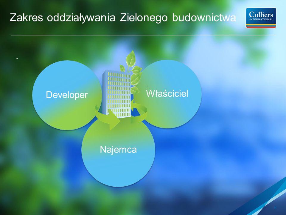 Zakres oddziaływania Zielonego budownictwa