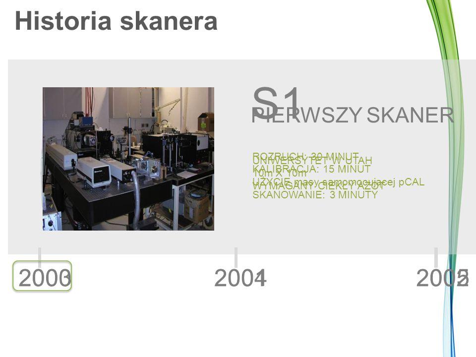 S1 Historia skanera 2004 2003 2005 2001 2000 2002 PIERWSZY SKANER