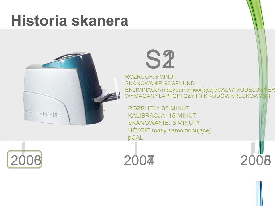 S2 S1 Historia skanera 2004 2003 2005 2007 2006 2008 ROZRUCH: 30 MINUT