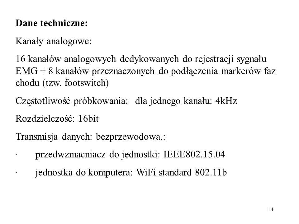 Dane techniczne: Kanały analogowe: