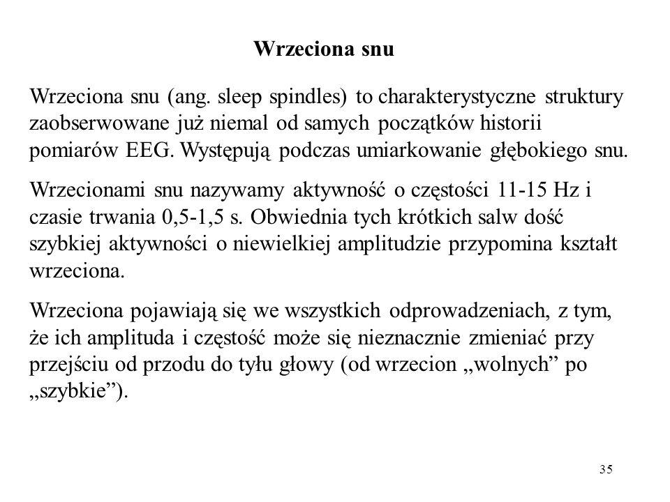 Wrzeciona snu