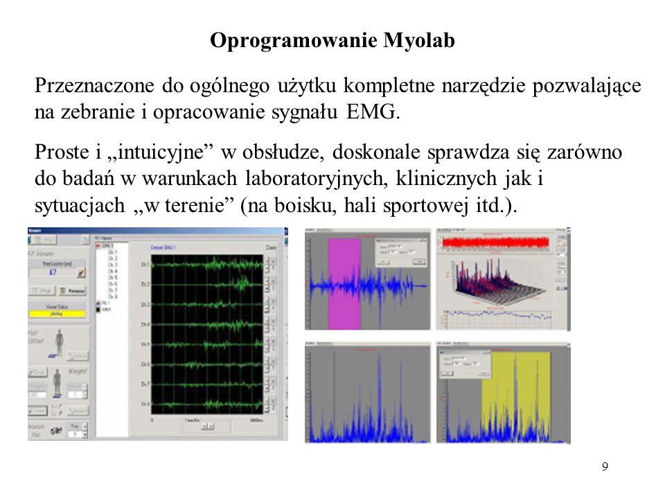 Oprogramowanie Myolab