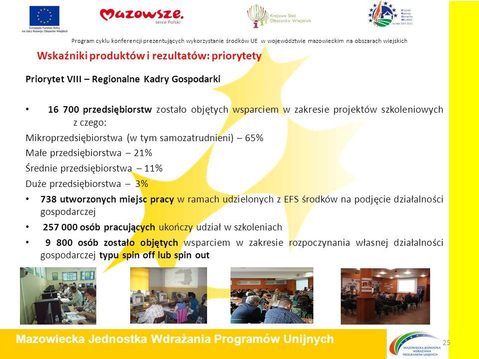 Wskaźniki produktów i rezultatów: priorytety