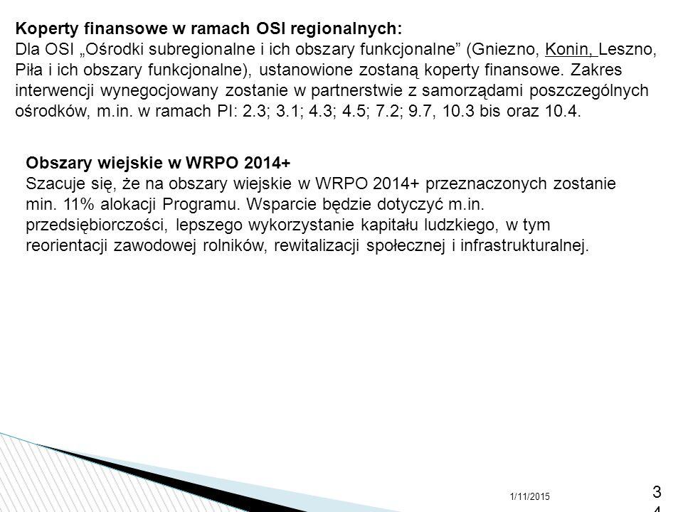 Koperty finansowe w ramach OSI regionalnych: