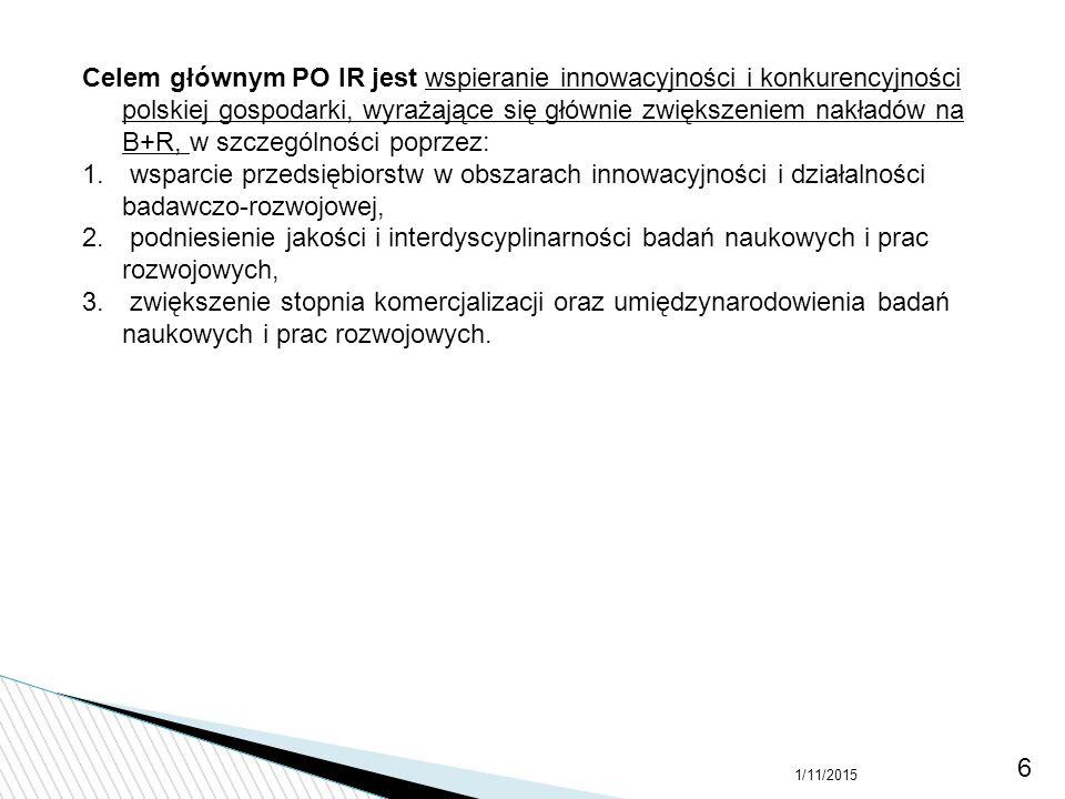 Celem głównym PO IR jest wspieranie innowacyjności i konkurencyjności polskiej gospodarki, wyrażające się głównie zwiększeniem nakładów na B+R, w szczególności poprzez: