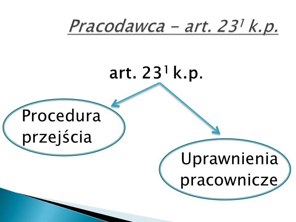 Pracodawca - art. 231 k.p. Procedura przejścia Uprawnienia pracownicze