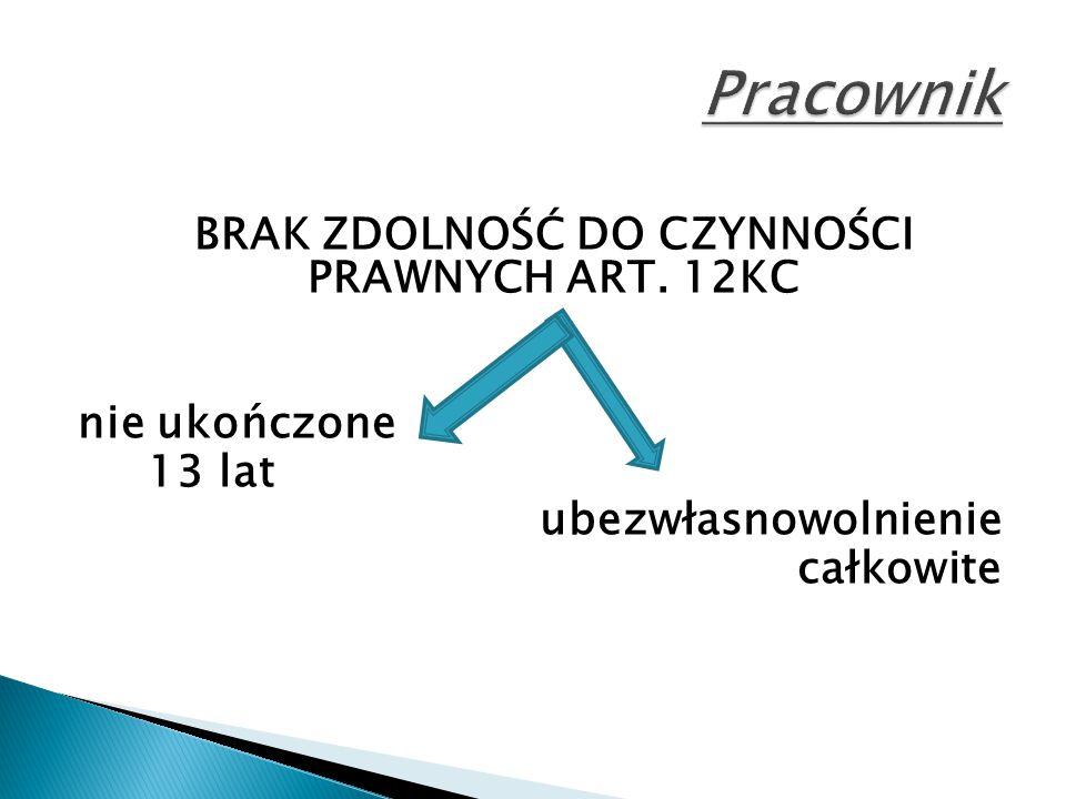 Pracownik BRAK ZDOLNOŚĆ DO CZYNNOŚCI PRAWNYCH ART.