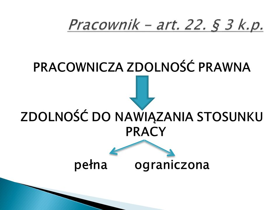 Pracownik - art. 22. § 3 k.p.