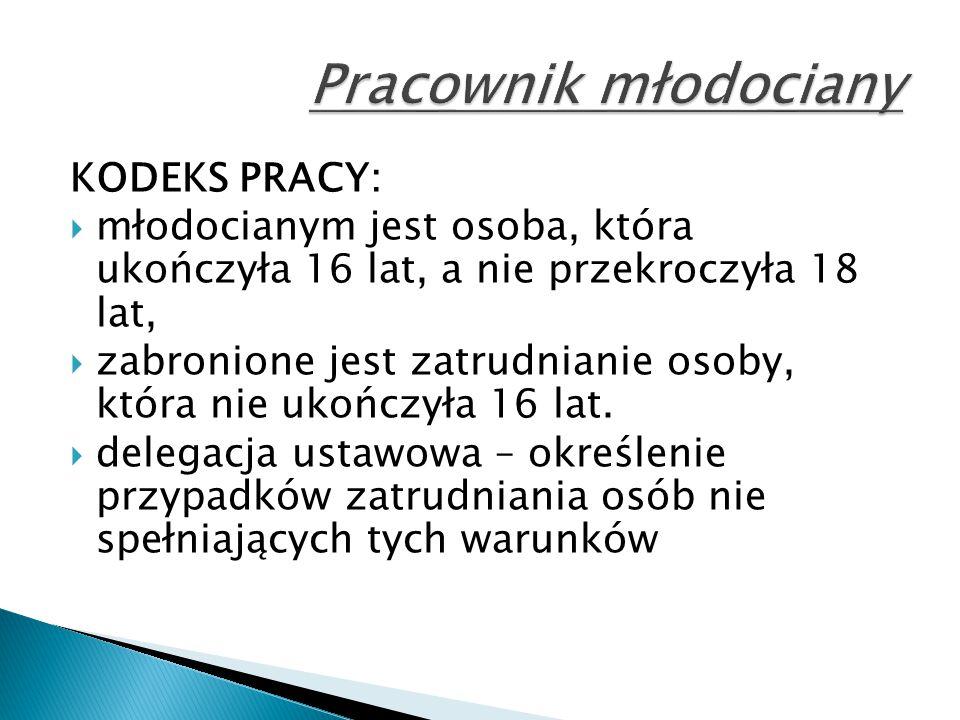 Pracownik młodociany KODEKS PRACY: