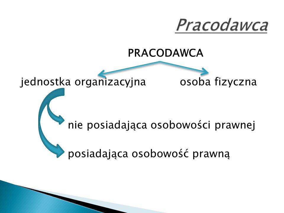 Pracodawca PRACODAWCA jednostka organizacyjna osoba fizyczna