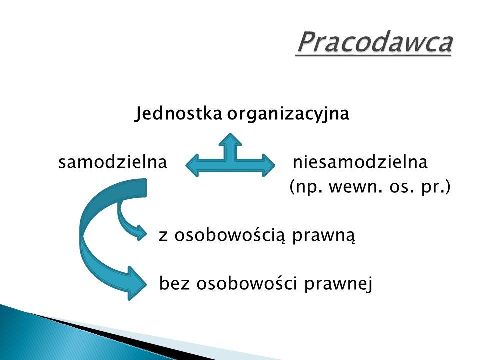 Pracodawca Jednostka organizacyjna samodzielna niesamodzielna (np.