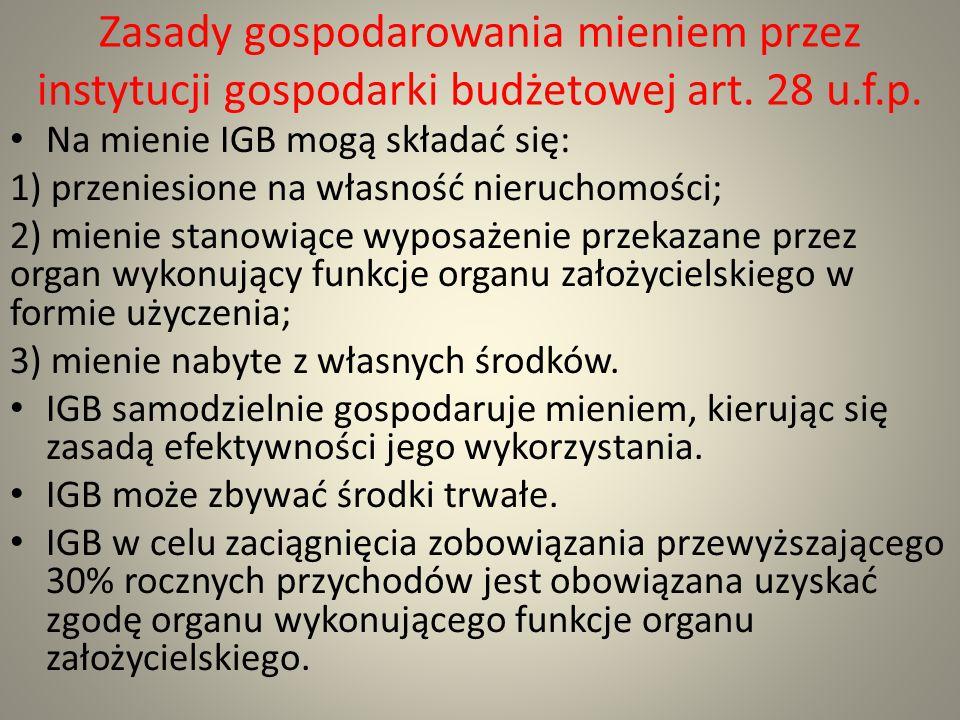 Zasady gospodarowania mieniem przez instytucji gospodarki budżetowej art. 28 u.f.p.