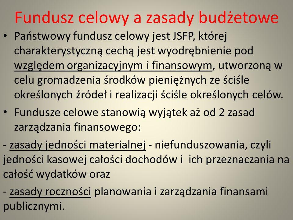 Fundusz celowy a zasady budżetowe