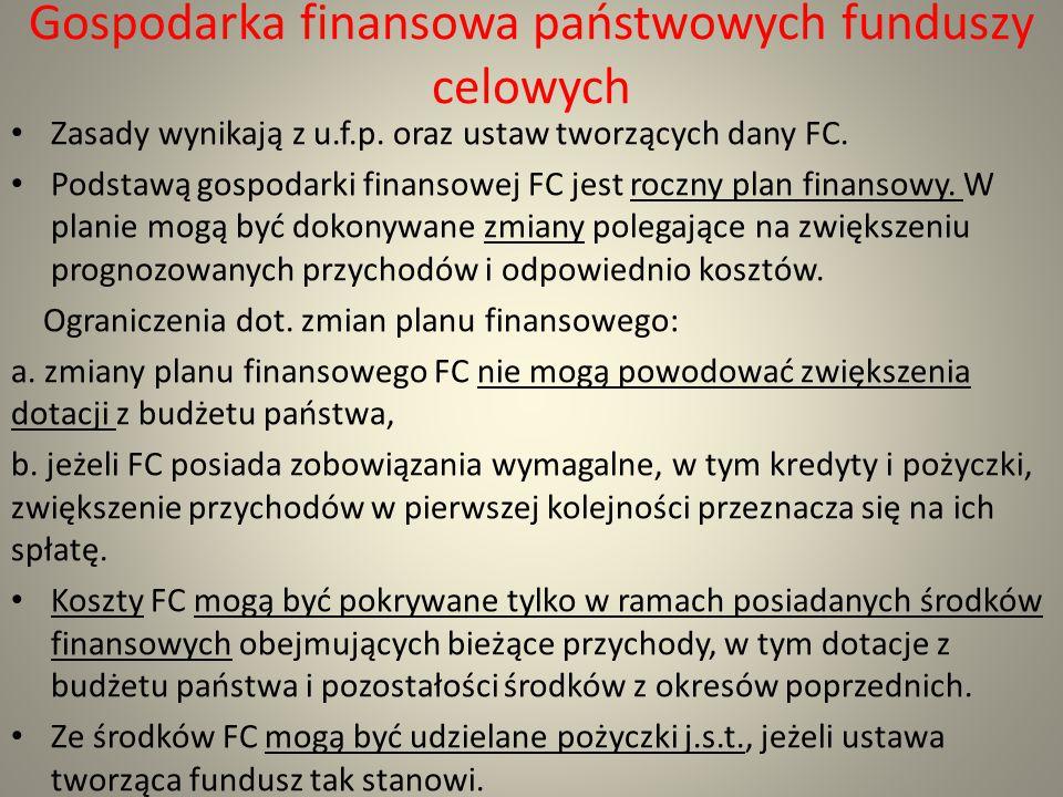 Gospodarka finansowa państwowych funduszy celowych