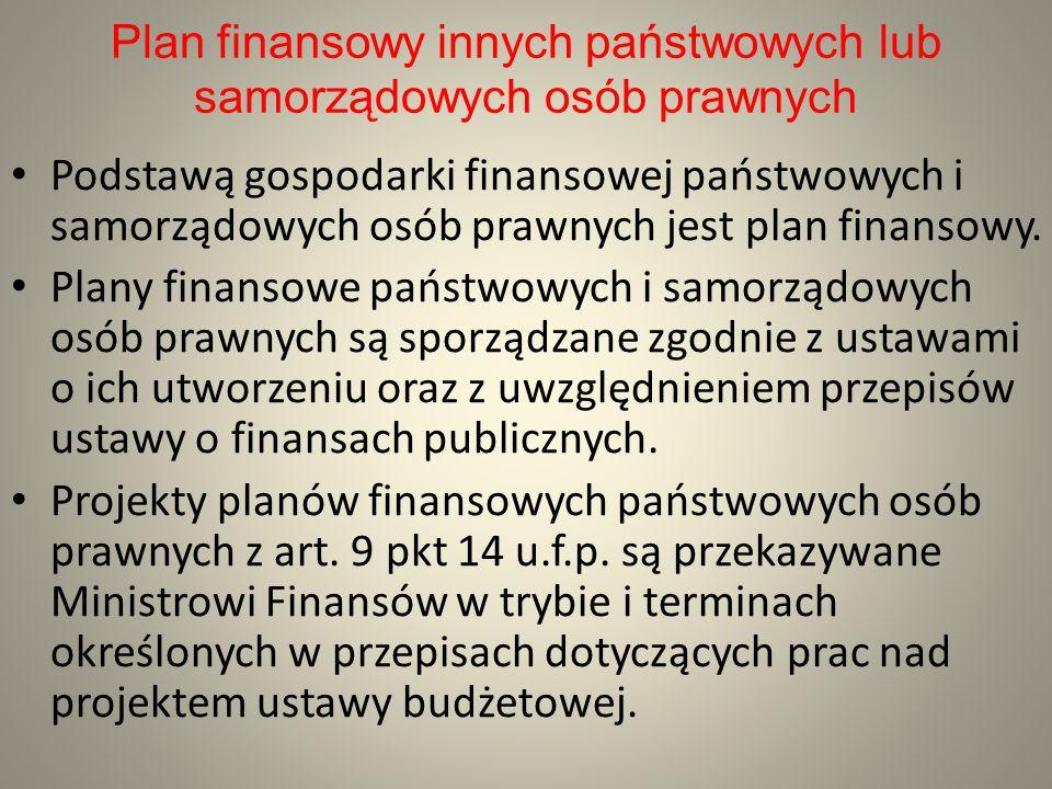 Plan finansowy innych państwowych lub samorządowych osób prawnych