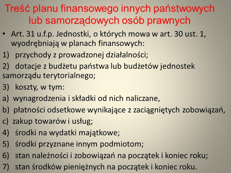 Treść planu finansowego innych państwowych lub samorządowych osób prawnych