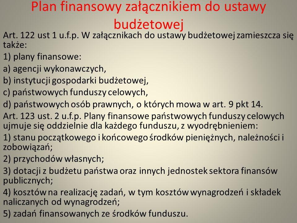 Plan finansowy załącznikiem do ustawy budżetowej