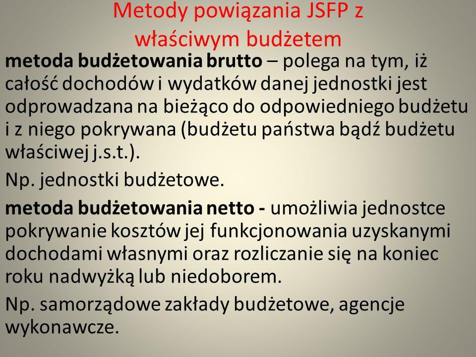 Metody powiązania JSFP z właściwym budżetem