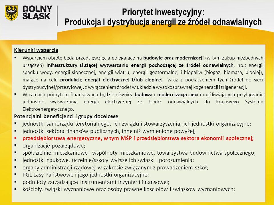 Priorytet Inwestycyjny: Produkcja i dystrybucja energii ze źródeł odnawialnych