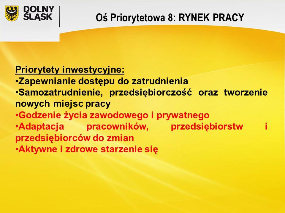Oś Priorytetowa 8: RYNEK PRACY