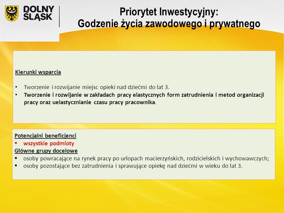 Priorytet Inwestycyjny: Godzenie życia zawodowego i prywatnego