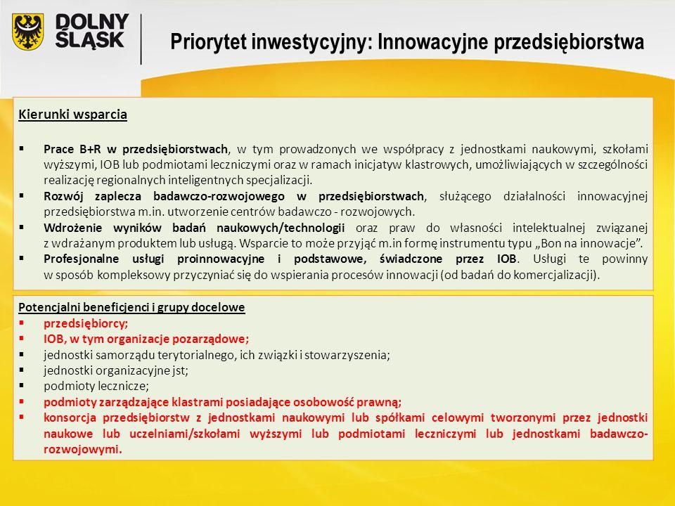 Priorytet inwestycyjny: Innowacyjne przedsiębiorstwa