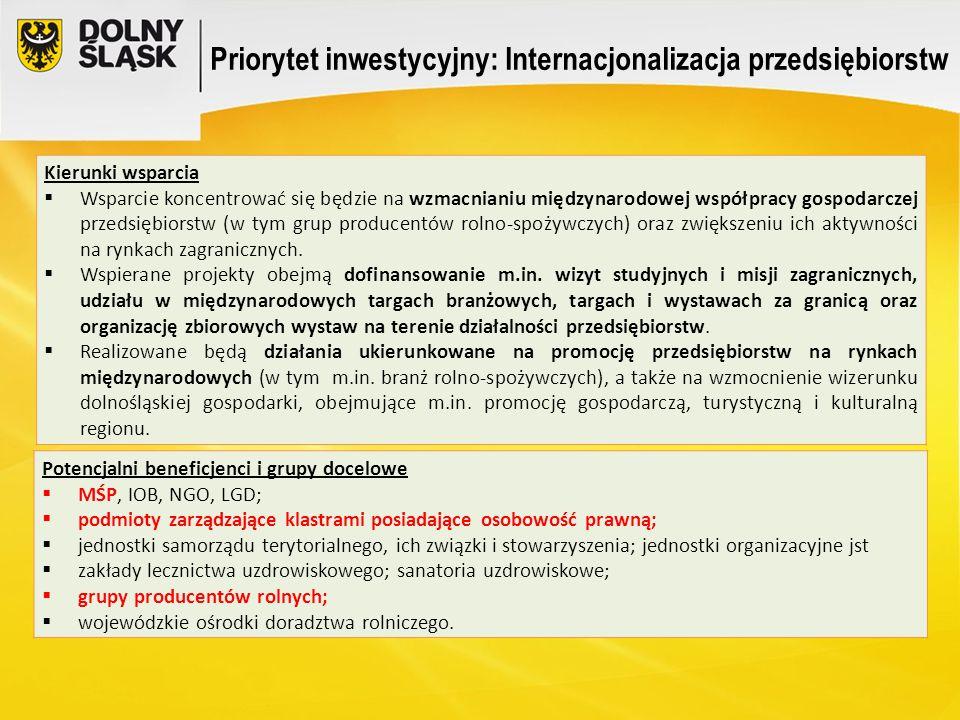 Priorytet inwestycyjny: Internacjonalizacja przedsiębiorstw