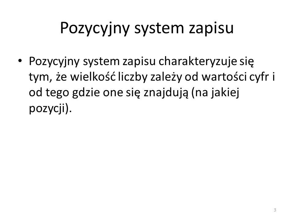 Pozycyjny system zapisu