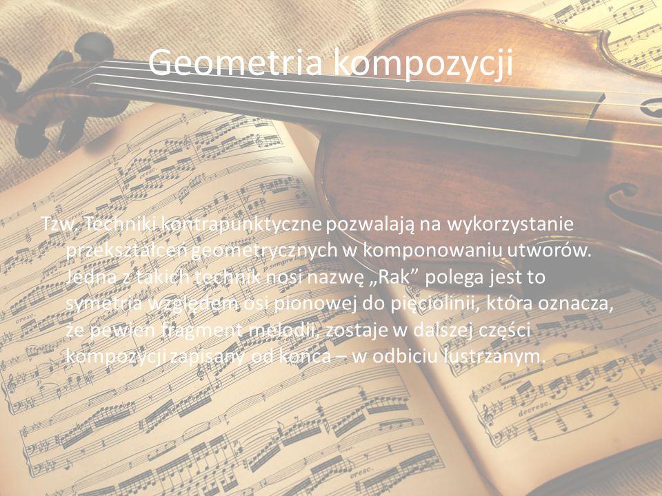 Geometria kompozycji