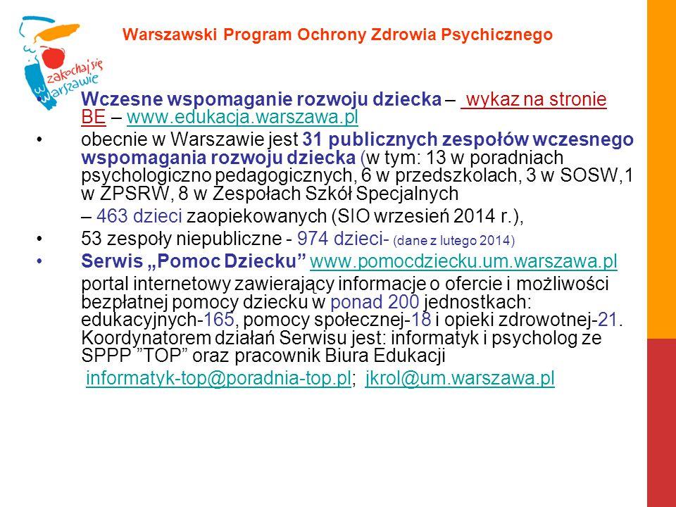 Warszawski Program Ochrony Zdrowia Psychicznego