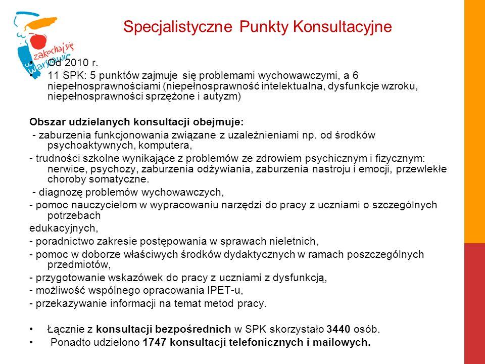 Specjalistyczne Punkty Konsultacyjne