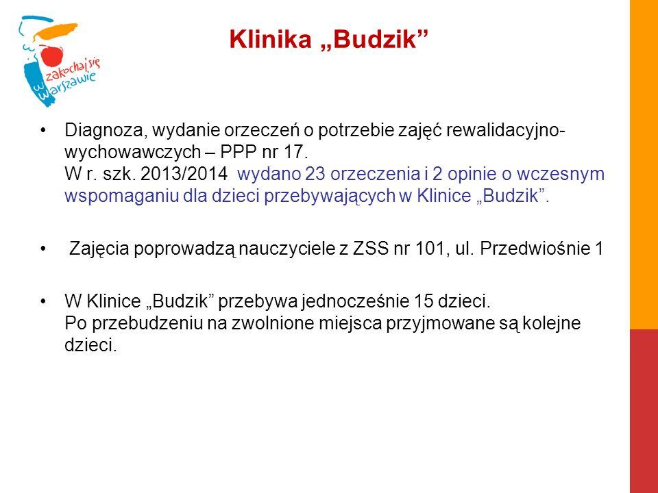 """Klinika """"Budzik"""